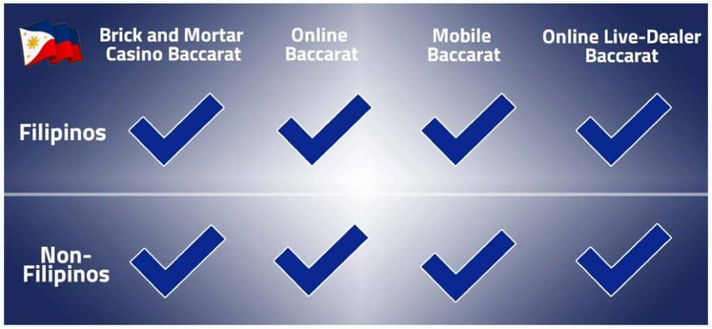 Legal Baccarat Games In The Philippines Where To Play Baccarat In The Philippines